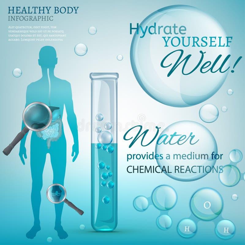 Réactions chimiques de l'eau illustration libre de droits