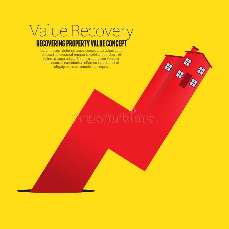 Récupération de valeur illustration stock