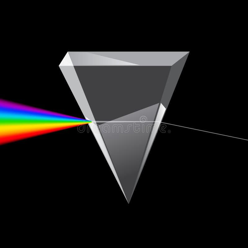 Réfraction de lumière par un prisme illustration de vecteur