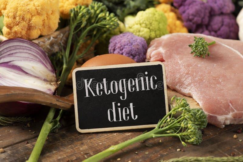 Régime ketogenic cru de nourriture et de textes dans une enseigne photographie stock