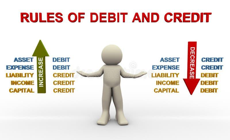 Réguas do débito e do crédito ilustração stock
