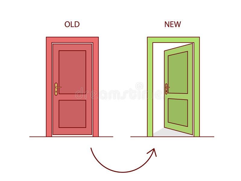 Réorientez le vieux au nouveau site Web illustration de vecteur