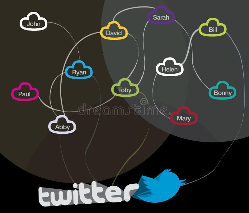 Réseau de social de Twitter illustration stock