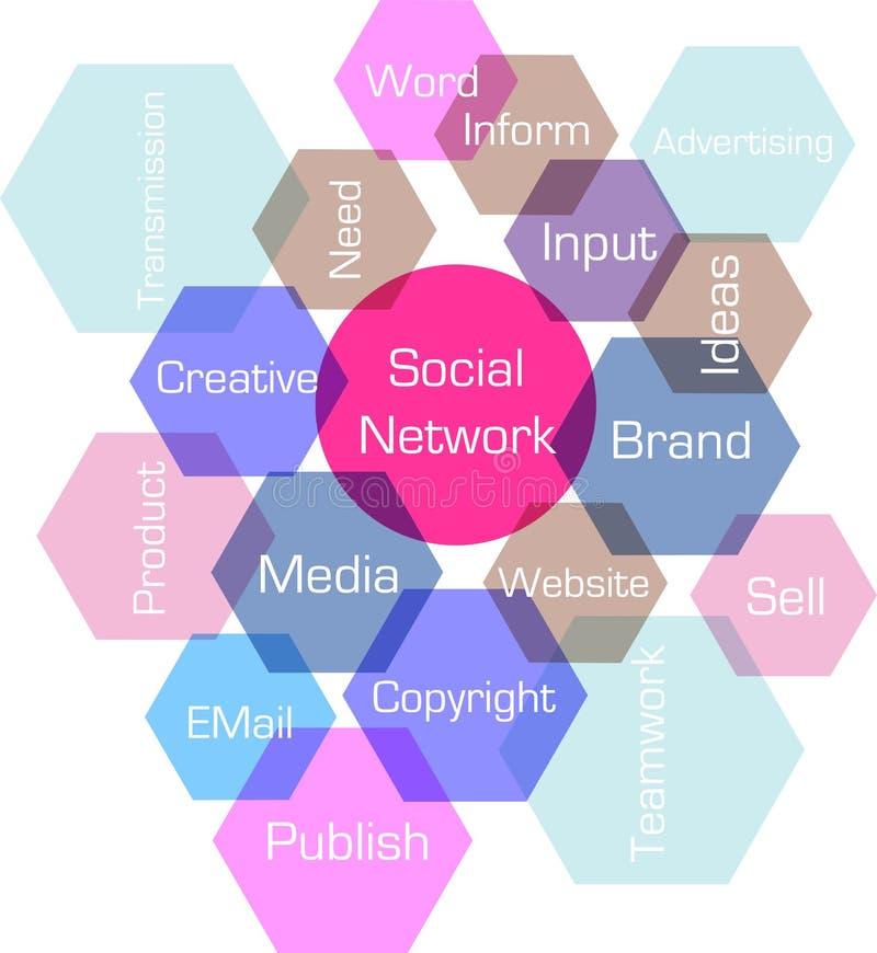 Réseau social illustration stock