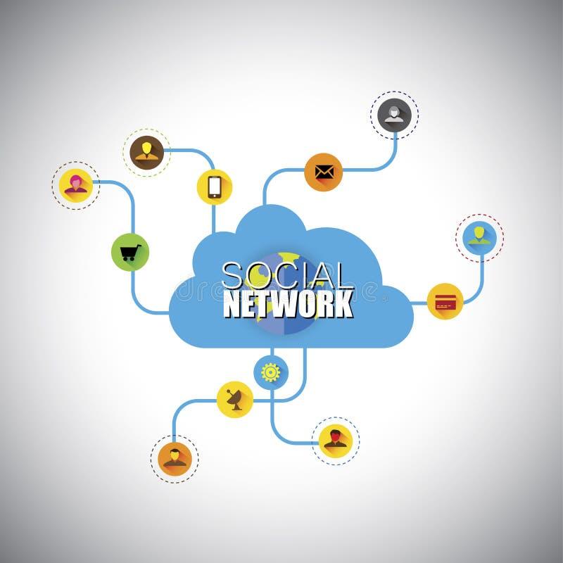 Réseau social, media social, calcul de nuage - vecteur i de concept illustration libre de droits
