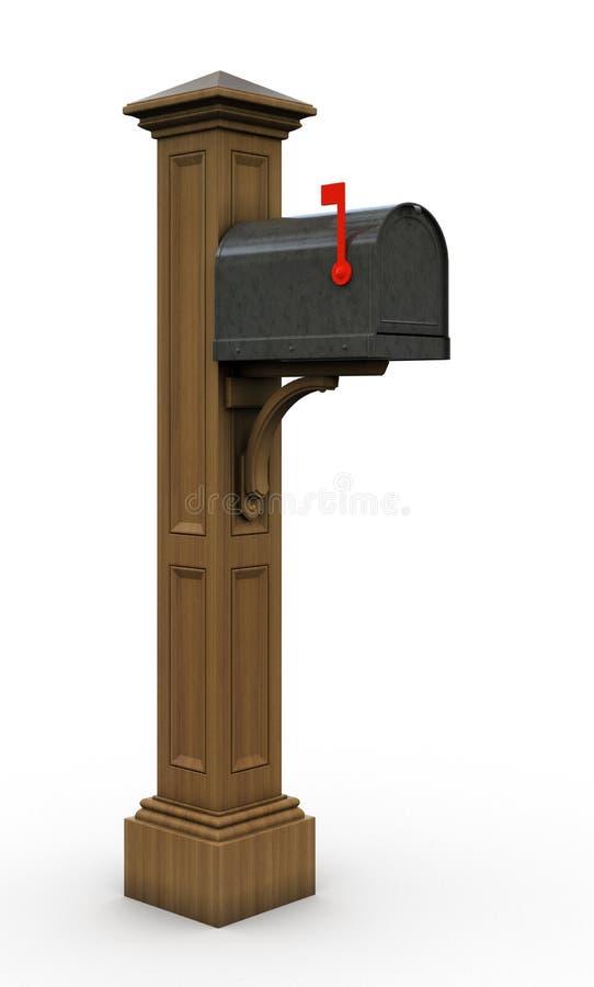 Rétro boîte aux lettres illustration de vecteur
