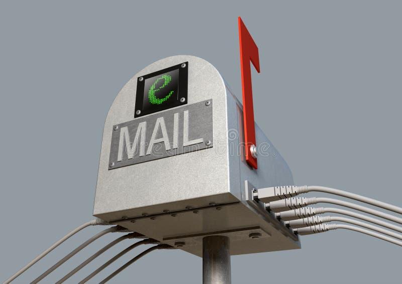 Rétro boîte aux lettres d'email illustration libre de droits