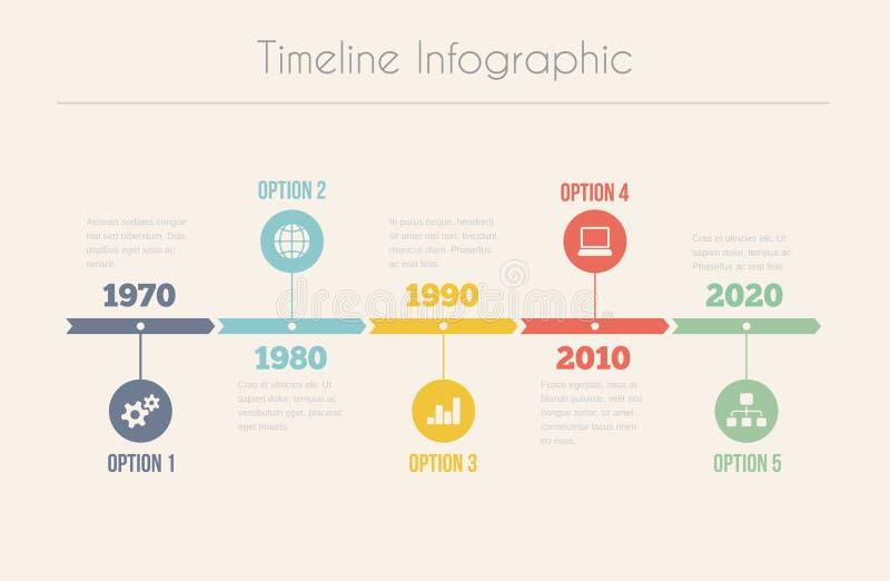 Rétro chronologie Infographic illustration stock