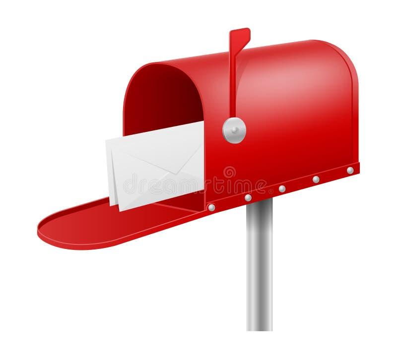 Rétro illustration de vecteur d'actions de cru de boîte aux lettres rouge illustration libre de droits