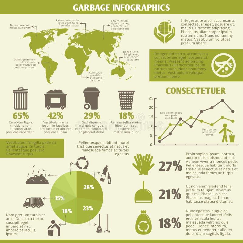 Réutilisation de déchets infographic illustration stock
