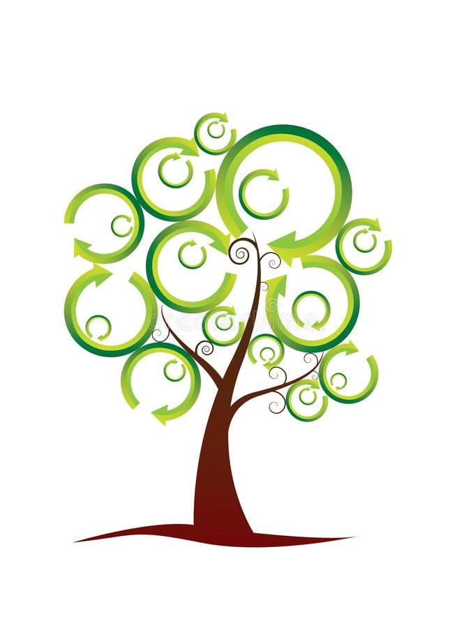 Réutilisation de l'arbre illustration stock