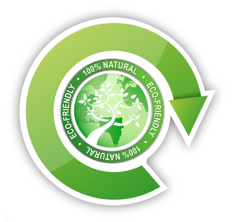 Réutilisez le signe pour le concept vert du monde illustration libre de droits