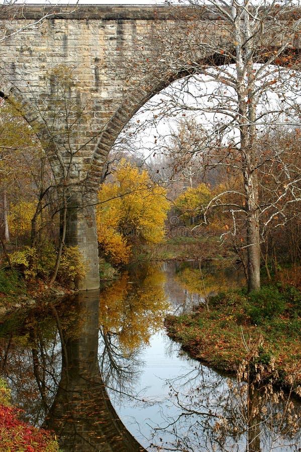 Río En Lodi Fotos de archivo