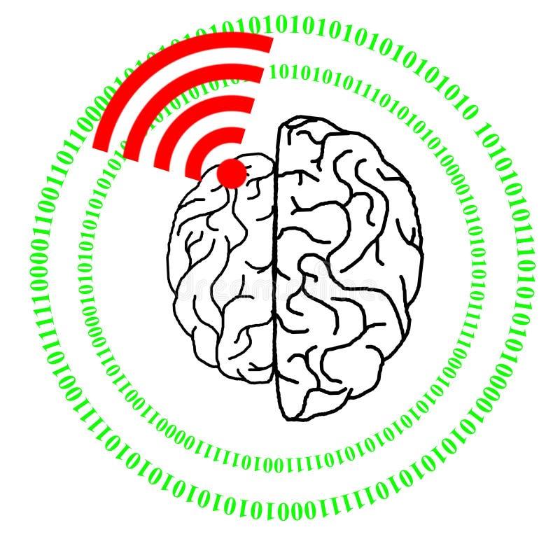 Różne części ludzki mózg i interneta skutek ilustracja wektor