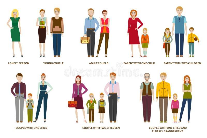Różni rodzinni składy, pary i Osamotniona osoba i starsza osoba dziadek ilustracja wektor