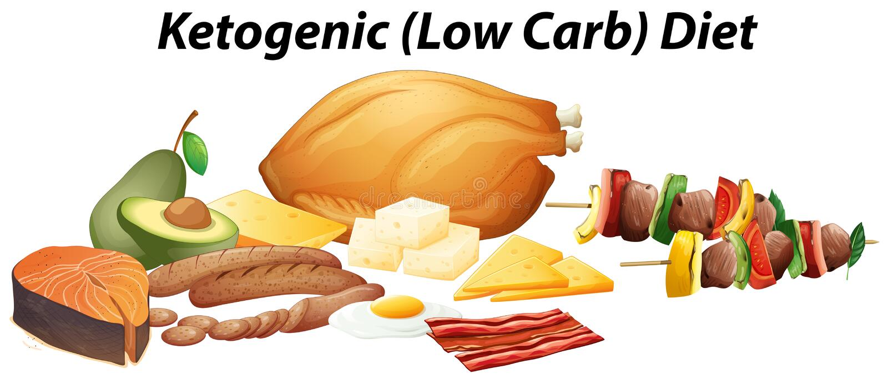 Różni typ jedzenie dla ketogenic diety ilustracji
