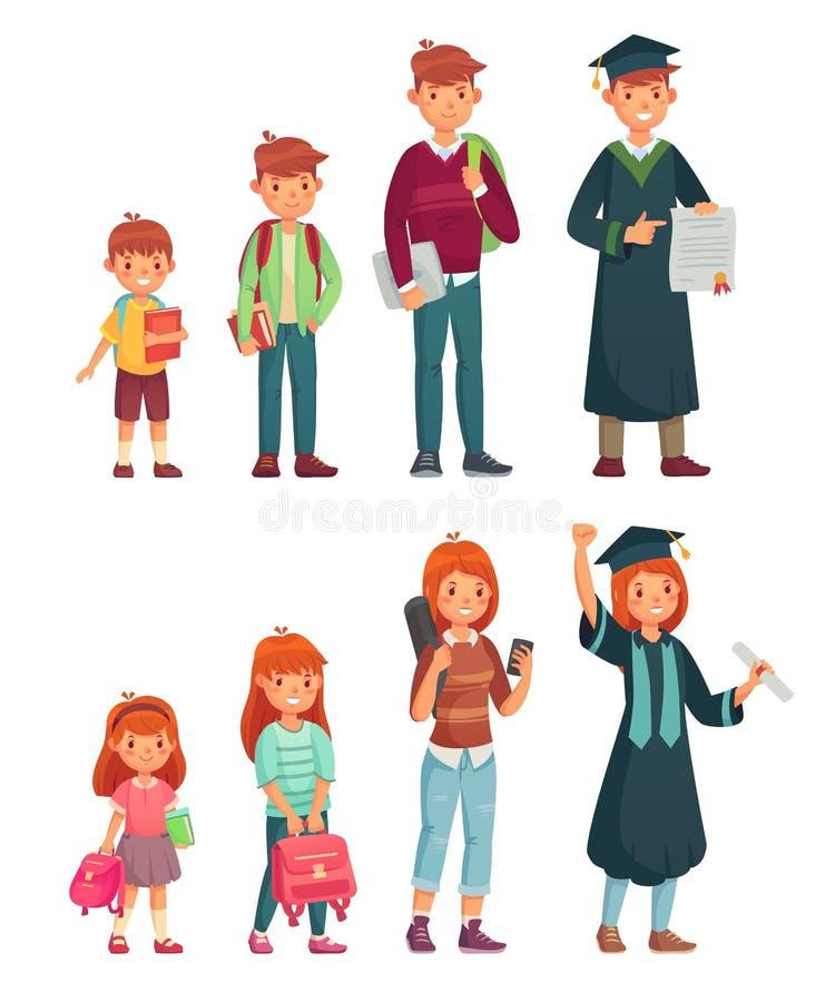 Różni wieków ucznie Początkowy uczeń, gimnazjum i student collegu, Narastająca chłopiec i dziewczyn edukaci kreskówka ilustracja wektor