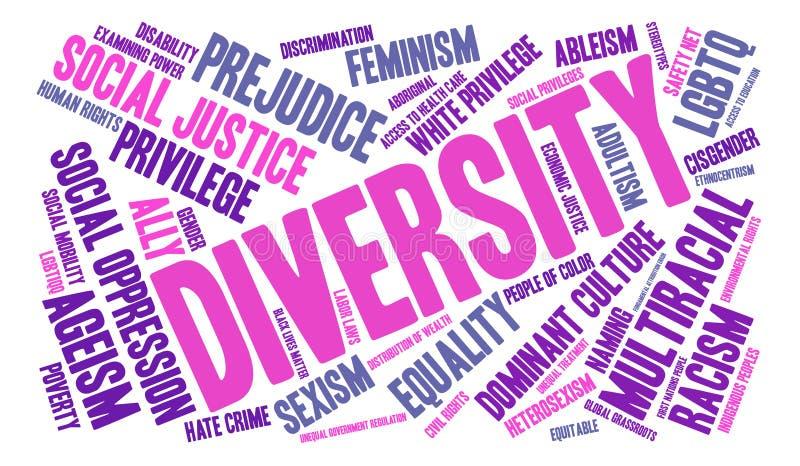 Różnorodności słowa chmura ilustracja wektor