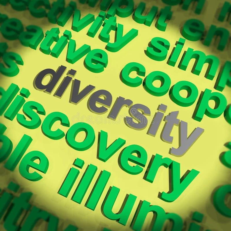Różnorodności słowo Znaczy Kulturalne I Etniczne różnicy ilustracji