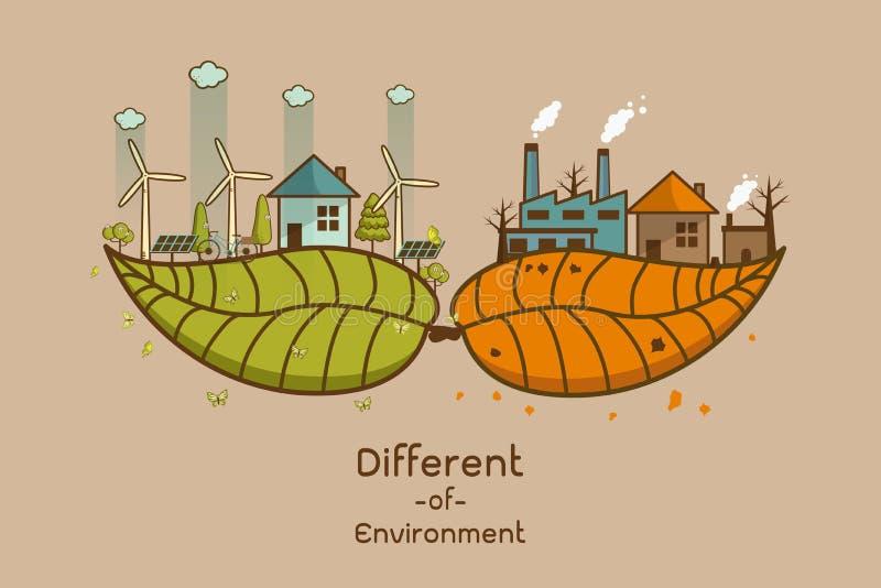 Różny Ekologicznie ilustracji