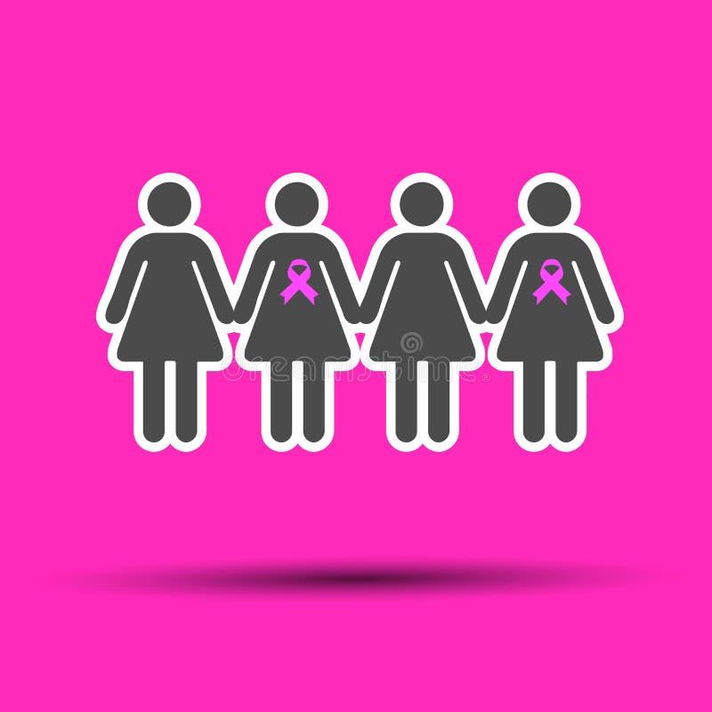 Różowy faborek, nowotwór piersi świadomości symbol ilustracja wektor