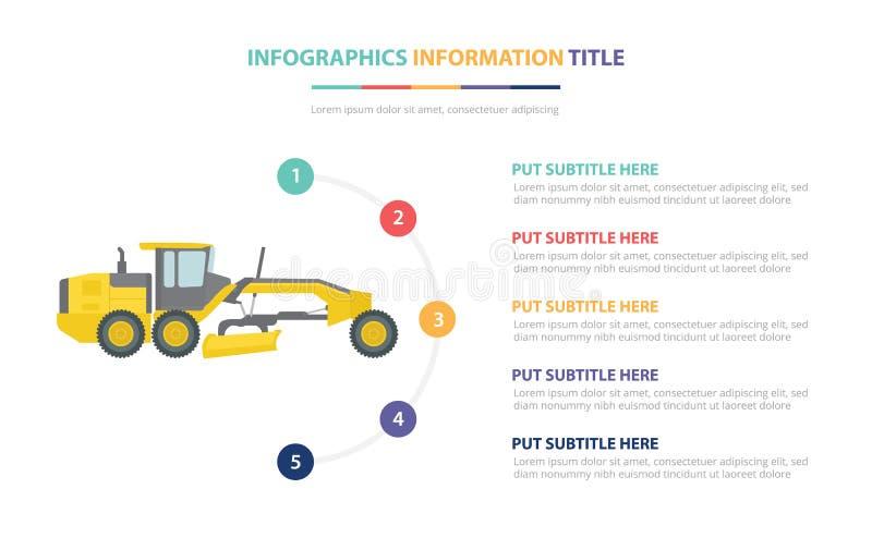 Równiarka szablonu infographic pojęcie z pięć punktami spisuje i różnorodny kolor z czystym nowożytnym białym tłem - wektor ilustracji