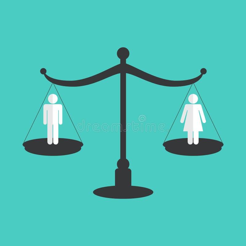 Równouprawnienia płci pojęcie ilustracji