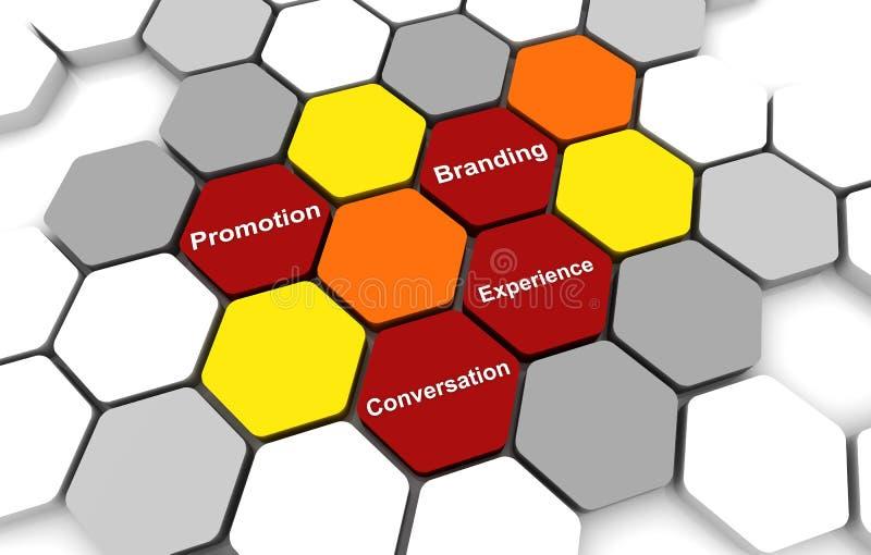 Röd bakgrund för bikupa för anslutning för diagram för affärsplan royaltyfri illustrationer