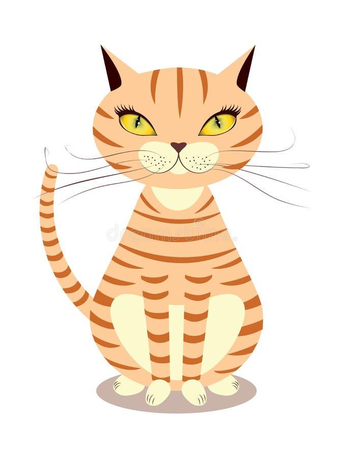 R d katt f r tecknad film stock illustrationer for Gatto clipart