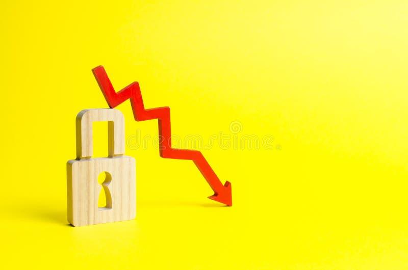 Röd pil ner och hänglås på gul bakgrund Begreppsmässig nedgång i nivån och kvaliteten av skydd och bevarande risk royaltyfri bild