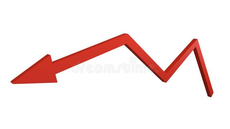 Röd pil som föreställer begrepp av ekonomisk deflation och ekonomiska kraschen som isoleras på vit stock illustrationer