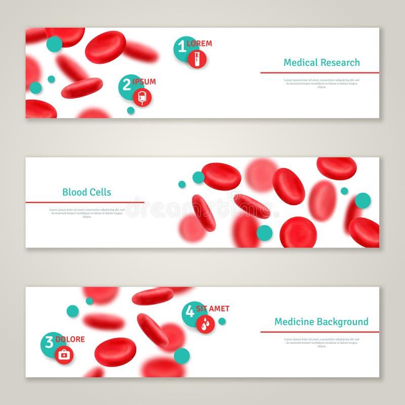 Röda blodceller (erythrocytes), vita blodceller (lymphocyten och phagocyten) och Platelets (thrombocytes) Medicinsk begreppsbaner vektor illustrationer