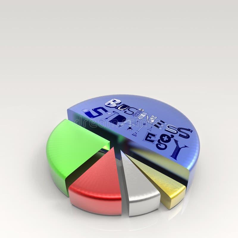 röding för paj 3d med hand dragen grafisk STRATEGI för ord AFFÄR stock illustrationer