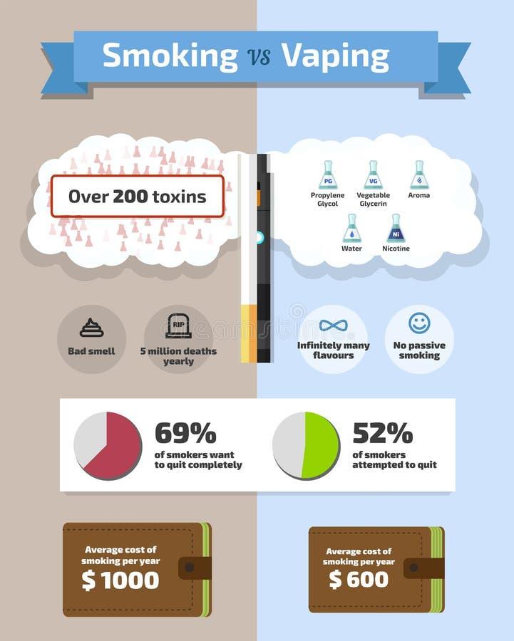 Rök vs infographic illustration för Vaping lägenhetvektor arkivbilder