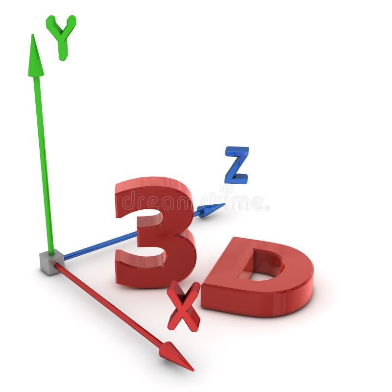 Rött Coordinate system XYZ för 3D och för avstånd royaltyfri illustrationer