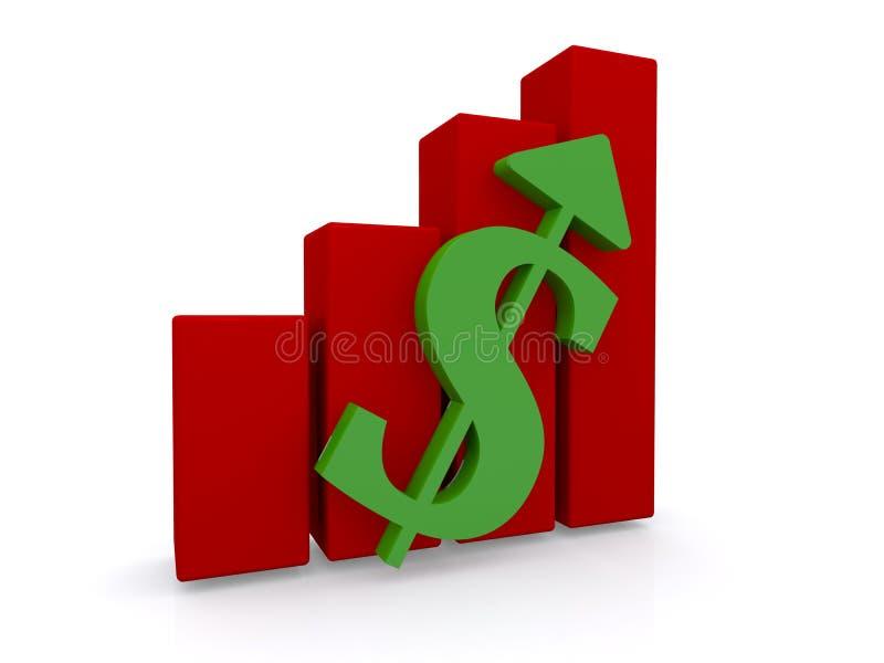 Rött stångdiagram med det gröna dollartecknet royaltyfria bilder