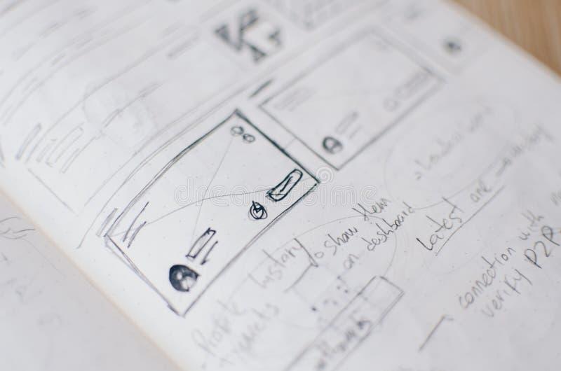Ręcznie pisany UX wireframes obrazy stock