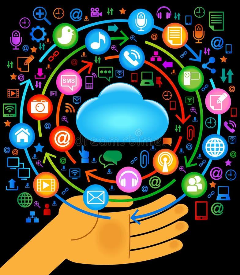ręk komunikacyjne ikony