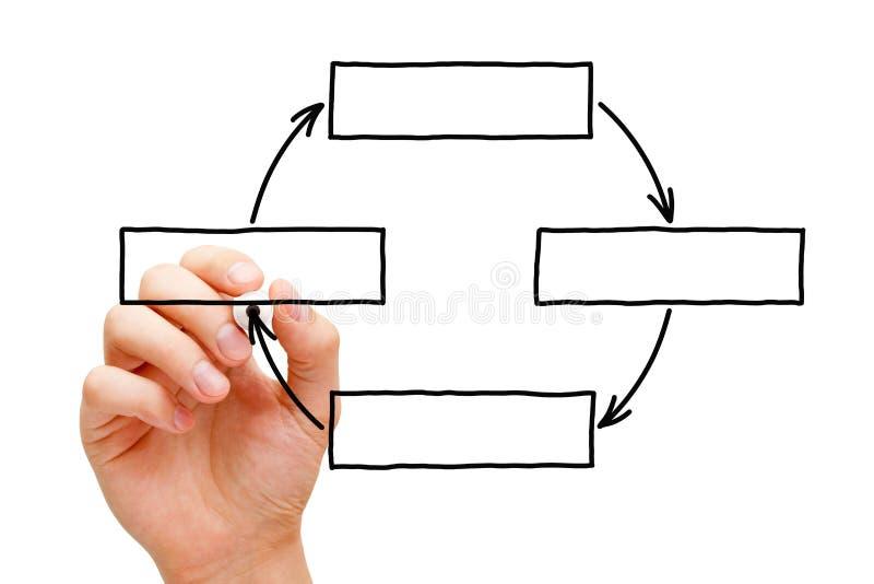 Ręka cyklu Rysunkowy Pusty diagram zdjęcie royalty free