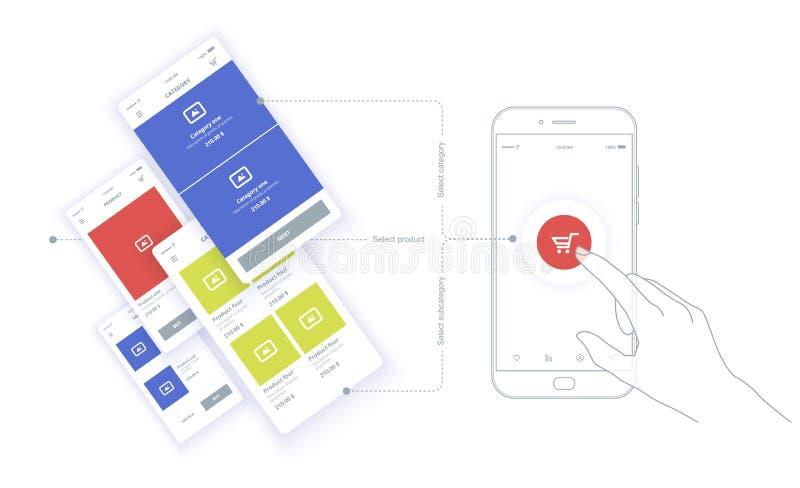 Ręka dotyka guzika mobilny interfejs Użytkownika doświadczenie Interfejs użytkownika Strony internetowej wireframe, strona ilustracja wektor