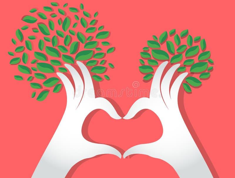 Ręka kierowy kształt z liśćmi, natura kochankowie, Światowego środowiska dzień royalty ilustracja