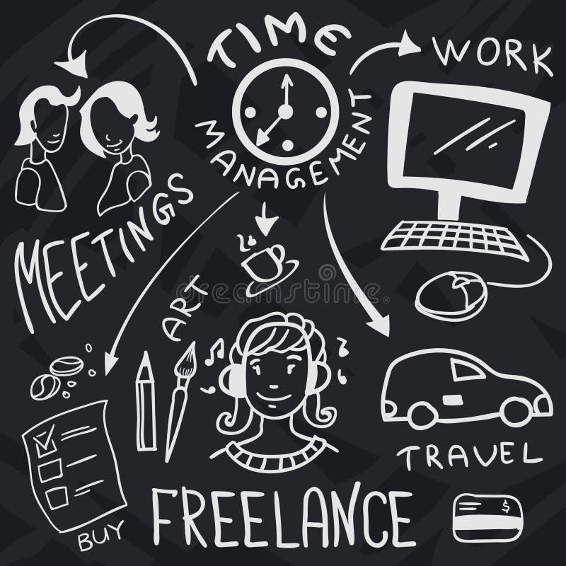 Ręka rysująca doodles o freelance z dziewczyną i zegarem ilustracja wektor