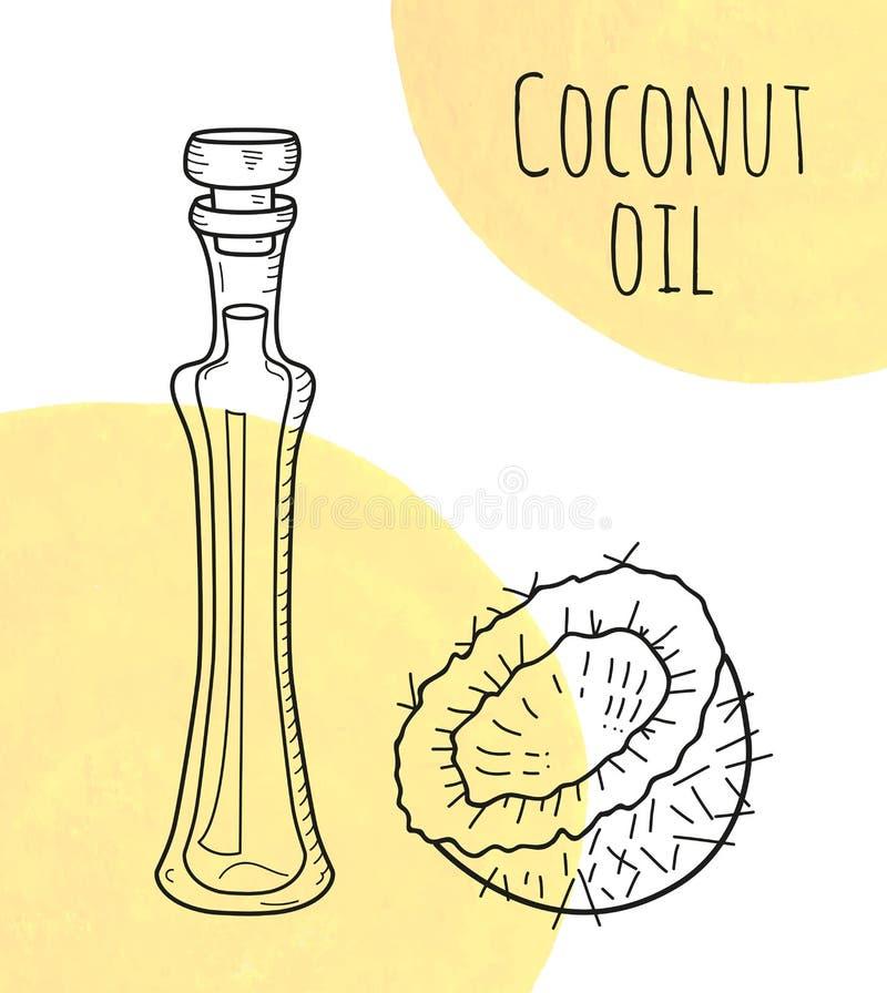 Ręka rysująca kokosowa nafciana butelka z creme akwareli punktami royalty ilustracja