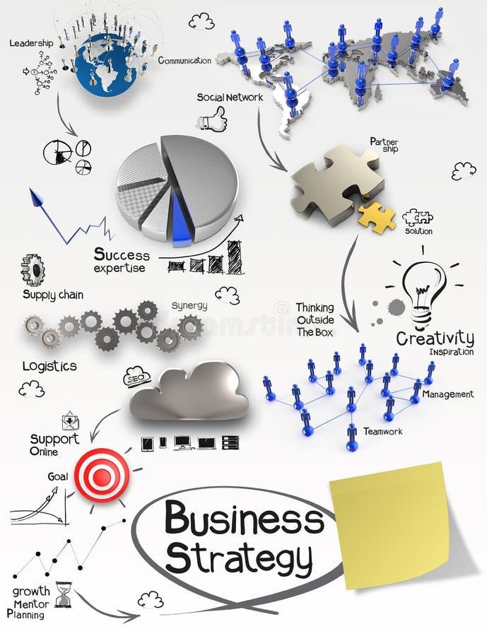 Ręka rysująca kreatywnie strategia biznesowa na zmiętym papierowym backgrou ilustracji