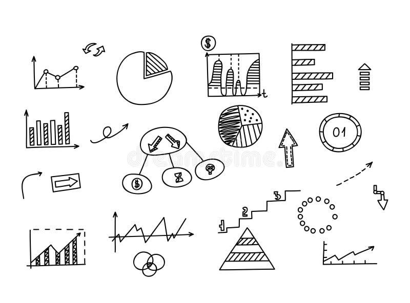 Ręka rysujący doodle element: mapa, wykres, diagram Pojęcie finanse i biznes ilustracji