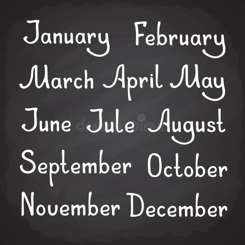 Ręka rysujący literowanie kalendarzowi miesiące royalty ilustracja