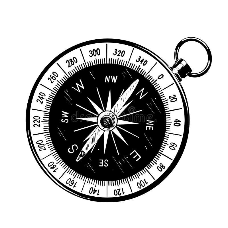 Ręka rysujący nakreślenie kompas w czerni odizolowywającym na białym tle Szczegółowy rocznik akwaforty stylu rysunek ilustracji