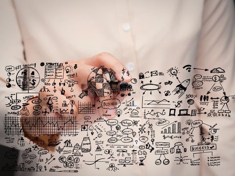 Ręka rysunkowy plan biznesowy zdjęcia stock