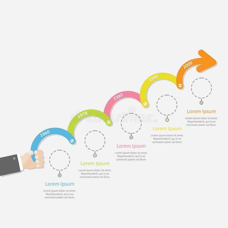 Ręka trzyma pięć kroków linii czasu Infographic upwards strzała z śrubowymi junakowanie linii okręgami i tekstem szablon Płaski p royalty ilustracja