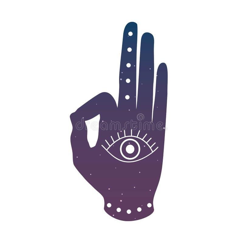 Ręka z oka mudra buddhism hinduism symbolu ikony sylwetki zdrojem ilustracji